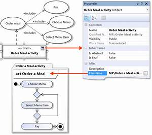 Uml Use Case Diagrams  Guidelines