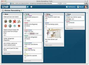 Trello Is Your Company 39 S Bestfriend Carve