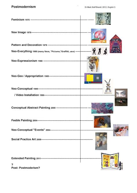 pin  jessica marie  worksheets art history timeline