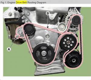 Serpentine Belt Diagram  Need Diagram
