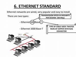 Wiring Manual Pdf  100 Mbps Rj45 Wiring Diagram