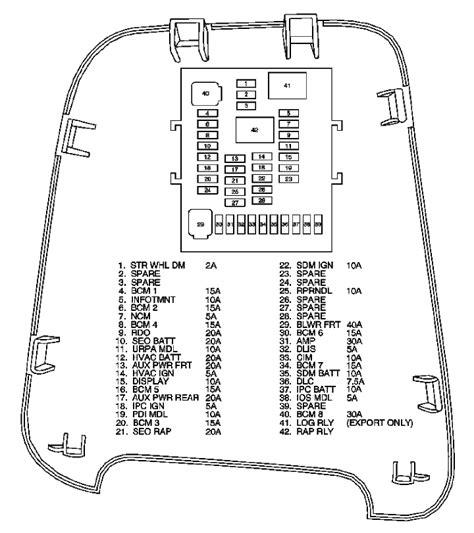 service manuals schematics 2010 gmc terrain instrument cluster 2010 gmc terrain fuse box diagrams ricks free auto repair advice ricks free auto repair advice