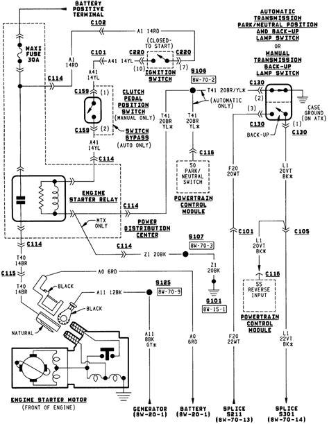 Dodge Neon Wiring Diagram by Wiring Diagram 1999 Dodge Neon Wiring Diagram Database