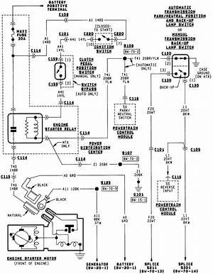 1985 Dodge D150 Ignition Wiring Diagram 240v Air Compressor Wiring Diagram Streetsdiagram Antennablu It
