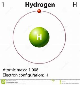 Diagram Representation Of The Element Hydrogen Stock Vector