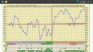 Baby Growth Chart After Birth Month By Month Implantation At 13dpo Babycenter