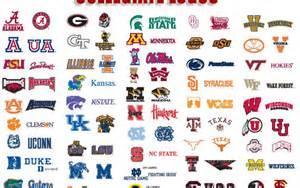 Ivy League College Logos