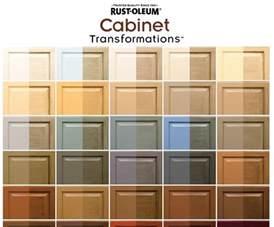 rustoleum cabinet transformations retro renovation