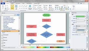 Process Flow Maps
