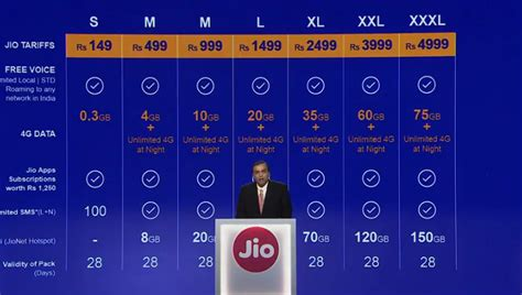 reliance jio 4g launched all you need to