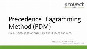 Precedence Diagramming Method  Pdm