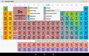 Periodic Table 2017  Chemistry In Your Pocket