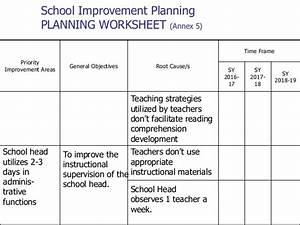 template for quality improvement plan - school improvement plan