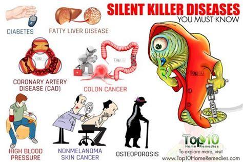 Darah Murni Blood Born bengkel sehat hati 10 penyakit pembunuh berdarah dingin