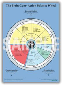 brain gym action balance wheel chart
