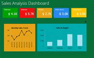 metro design creating metro layout in sap design studio dashboards