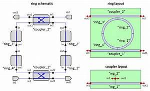 Ring Resonators  U2014 Ipkiss 3 1 Documentation