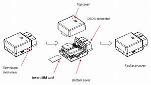 Obd150 Fitting The Sim Card