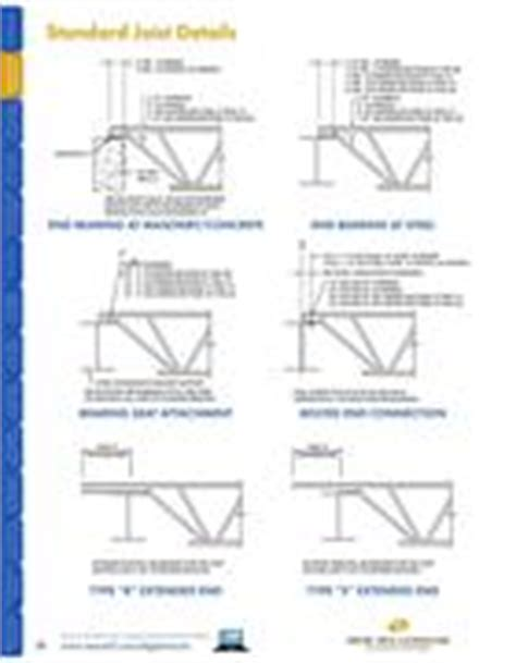 vulcraft deck catalog asd or lrfd top chord k series in steel joist overview by new