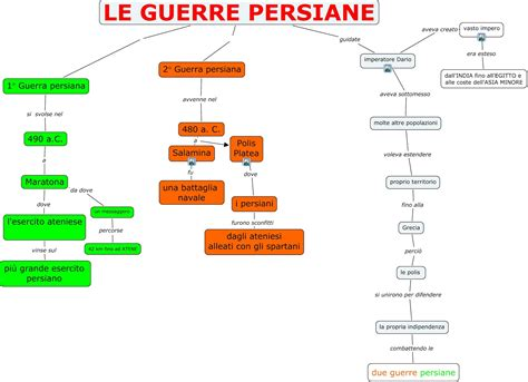 Cause Guerre Persiane by The Blog School Maser2 Mappa Concettuale Sulle Guerre