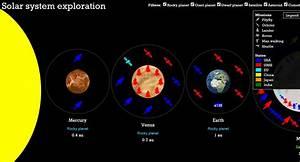 Solar system exploration - ChristianSpreafico