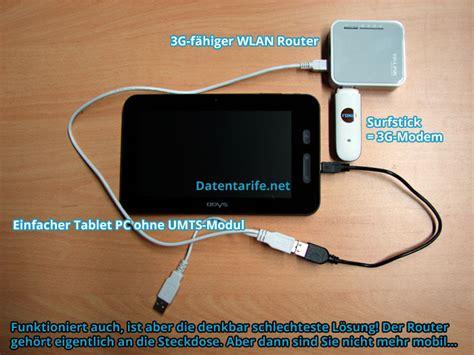 huawei   mobile wifi hotspot ricoreedsde