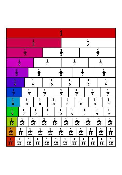 Fraction Wall Activities Worksheet  Multiplying Fractions Nzmathsfraction Decimals Percent