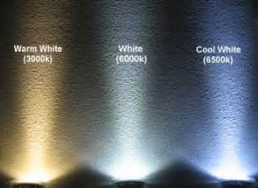 Soft Light Vs Daylight by Color Difference White Cool White And Warm White