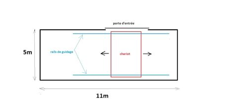 Chariot Porte Voiture by Chariot Porte Voiture Et Rails De Guidage Brainstorming