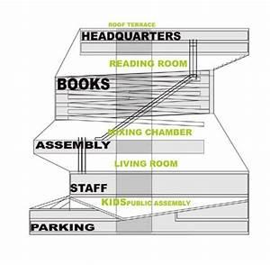 Seattle Public Library Diagram
