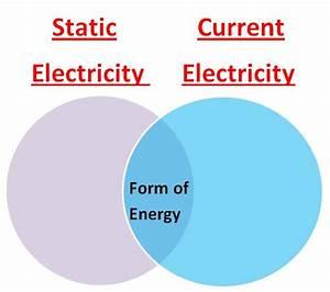 Venn Diagram Static Vs Current Electricity