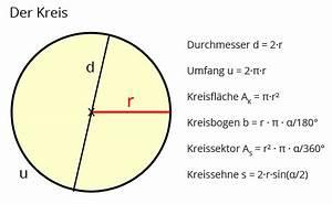 Volumen Einer Kugel Berechnen : rechner kreis matheretter ~ Themetempest.com Abrechnung