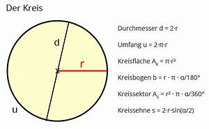 Kreissehne Berechnen : rechner kreis matheretter ~ Themetempest.com Abrechnung