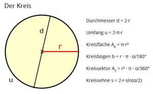 fläche eines kreises kreis berechnen matheretter
