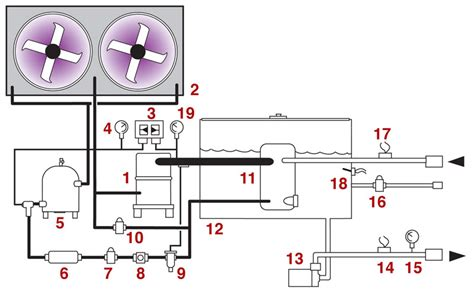 circuit schematic  air cooled water chillers   tons
