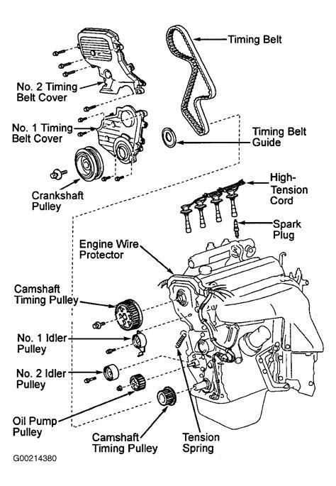 2006 Toyotum Rav4 Engine Diagram by 1996 Toyota Rav4 Serpentine Belt Routing And Timing Belt