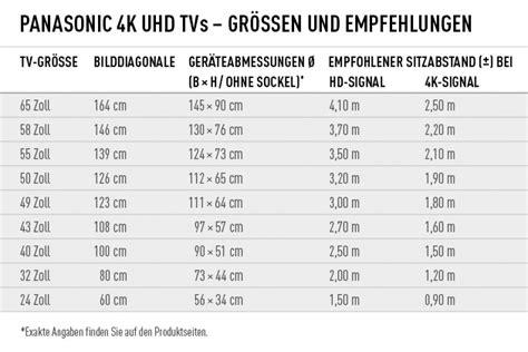 tv groesse tipps fuer kaeufer zur richtigen auswahl