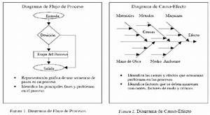 Seis Sigma En Ecoinnovaci U00f3n En Procesos Industriales