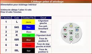 Cablage Attache Remorque : schema electrique attelage 406 peugeot 1996 divers quipement forum technique ~ Medecine-chirurgie-esthetiques.com Avis de Voitures