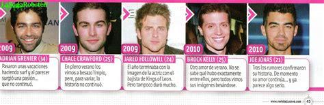 Twilight Resumen by Twilight Resumen De La Prensa Espa 241 Ola The Club