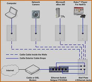 Cat5 Dsl Wiring Diagram Download