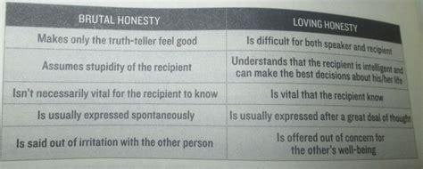 Brutal Honesty Versus Loving Honesty Raisedbynarcissists