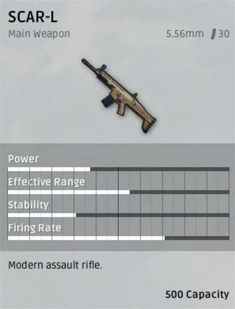 weapons  pubg mobile scar