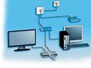 Router Mit Router Verbinden : per streaming client computer und fernseher verbinden audio video foto bild ~ Eleganceandgraceweddings.com Haus und Dekorationen