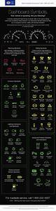 Can You Guess What These Common Car Dashboard Symbols