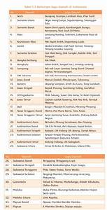 Kunci Jawaban Bahasa Jawa Kelas 4 Halaman 47 Kunci Jawaban