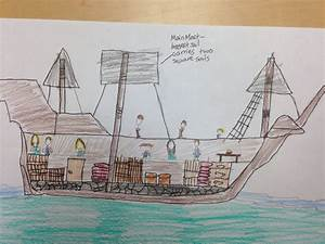 Classroom Freebies Too  Mayflower Diagrams