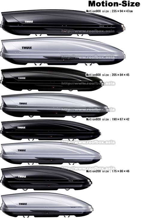 Box Tetto Auto Thule by Thule Motion Roof Box