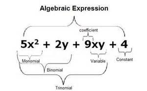 What Is Algebraic Expression in Math