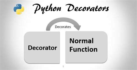 python class decorator python decorators with decorator function and classes